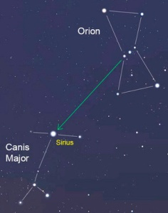 Sirius Dog Star & Orion